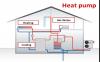 Ремонт на термопомпи, доставка и монтаж на ниски цени
